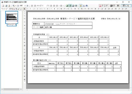 統計分析2